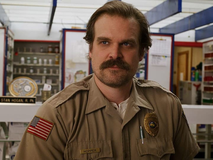 Jim Hopper, TV characters salaries